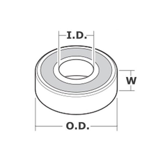 How to measure a sealed bearing
